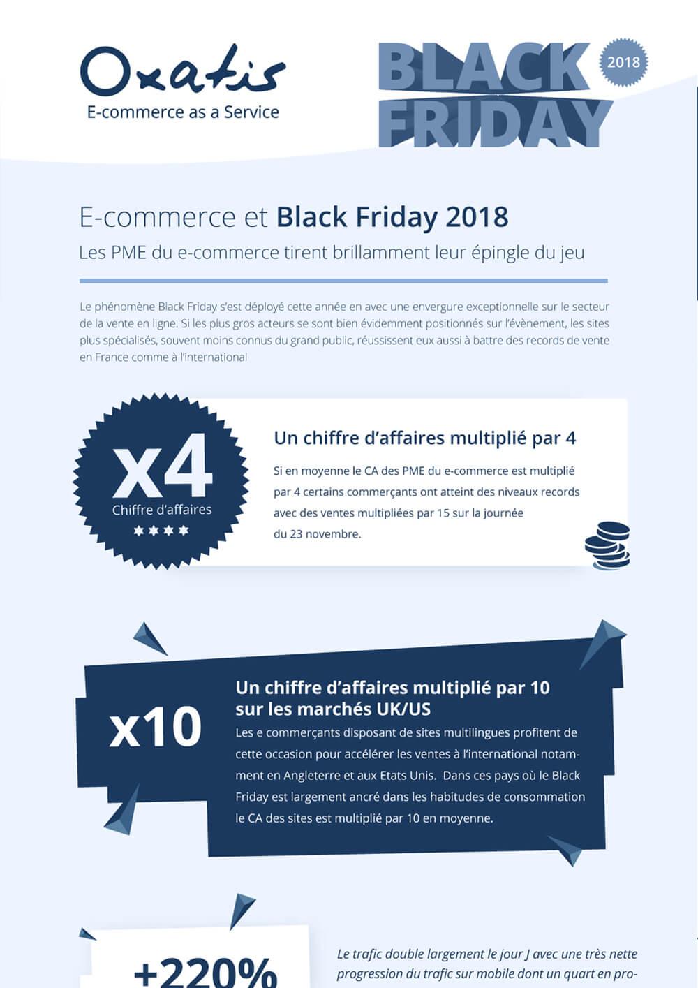 Infographie Black Friday – Les chiffres clés 2018